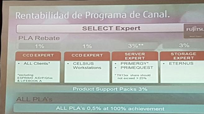 Fujitsu SELECT Partner Program